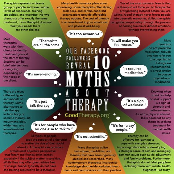 Myths about therapy